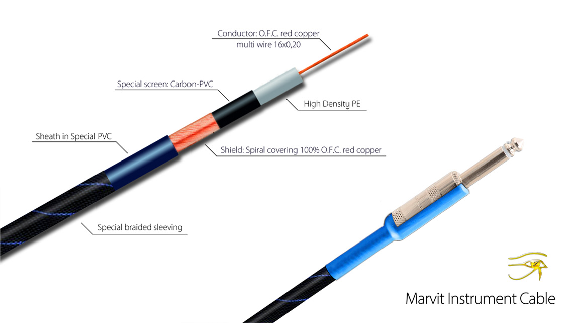 Marvit cable